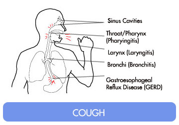 cough and cold4