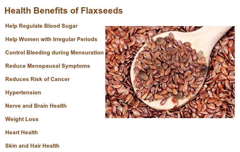 Flaxseeds: A Modern, Miracle Food for Good Health ...