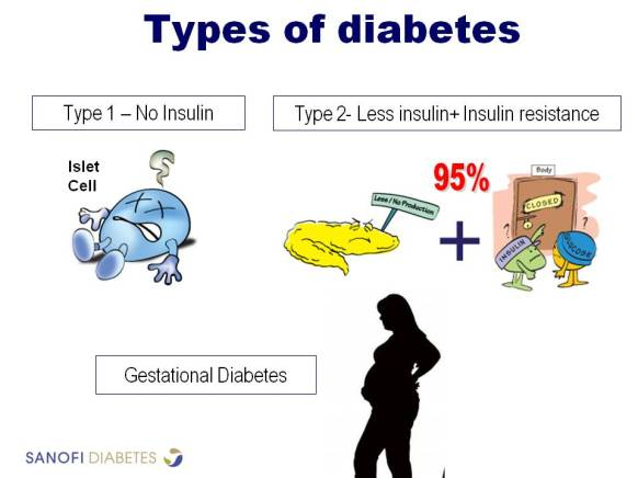 type-a-diabetescat-diabetes-walking-funny-salemfreemedclinic-diabetes-o76nhb0y