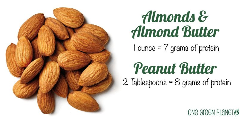 PhotoFact_Almonds