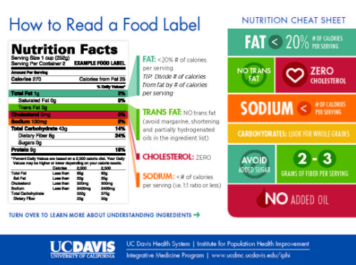 read food label