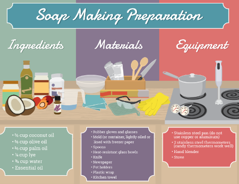 soap making1
