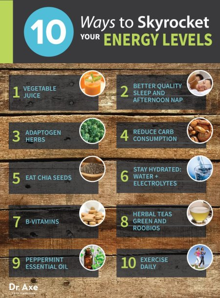 ways-to-boost-energy