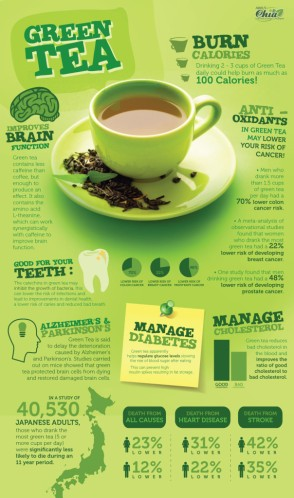 green-tea-infographic-604x1024